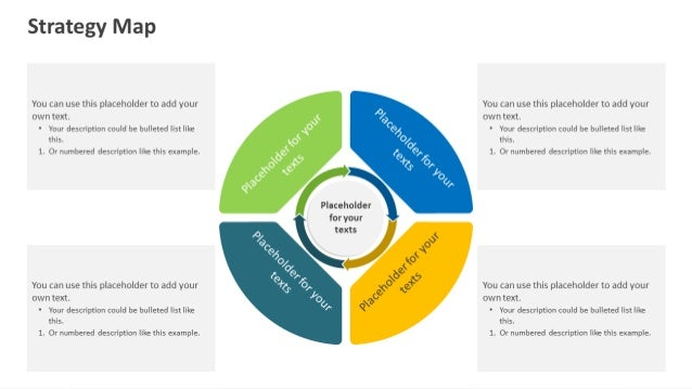 strategy map powerpoint template, Modern powerpoint