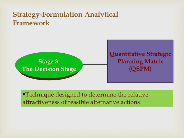 strategy formulation a strategic alternatives b alternative evaluation c alternative choice Strategic management and strategic alternatives environmental appraisal  organisational appraisal technique of evaluation and control chapter 3c.