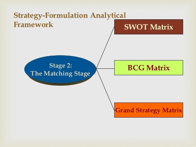 wells fargo grand strategy matrix Academiaedu is a platform for academics to share research papers.