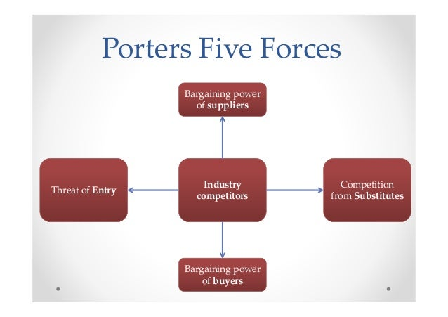 porters 5 forces for the european tourism industry This paper investigates the impact of industry structure on two small companies in trinidad and tobago,  tourism promotion agency  forces to promote their.