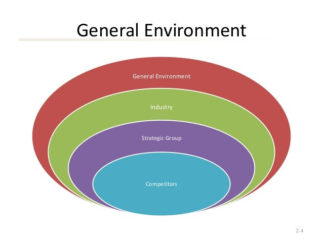 """general environment analysis Environment analysis of banking industry meaning of environment analysis environment analysis means scanning information about an organization""""s internal and external environment to plan the organization""""s future course of action  general, banks are considered relatively safer place to work with respect to injuries and illness banks."""