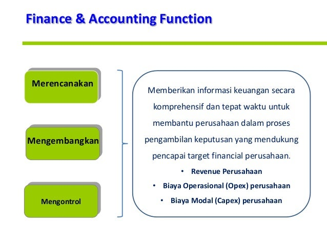 Strategy And Kpi Finance & Accounting Department
