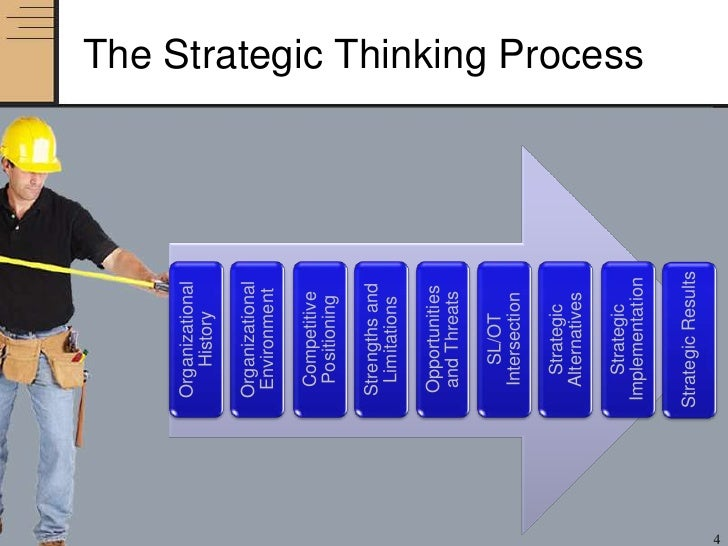 tools of strategy analysis The typology of the strategic analysis designed for the organization leaders, especially the beginners, will let them more quickly and purposefully choose the tools for strategic analysis from a.