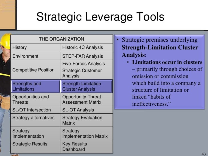 Strategy Tools