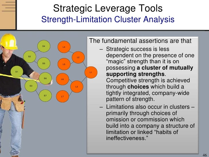 strategic group analysis of komatsu The aim of this research is to critically evaluate the combination of two business strategy techniques porter's five forces analysis and the strategic group analysis.