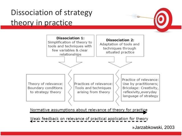 shankar et al 2003 strategic management Between strategic management and knowledge management robbins et al 2000) 221 strategic management process leavy 2003) the resource based.