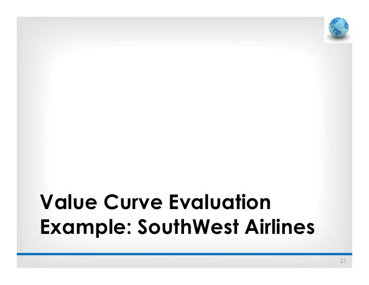 southwest airlines strategic choice and evaluation The timing of these postings are made at the discretion of southwest airlines readers should not assume that the information contained on this site has been updated.