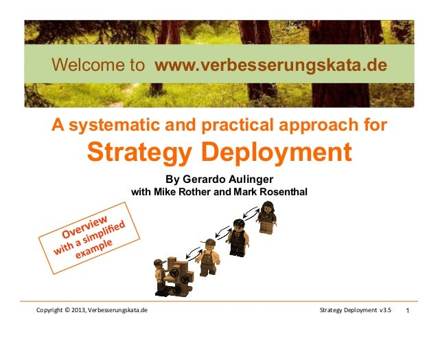 Welcome to www.verbesserungskata.de     A systematic and practical approach for                 Strategy Deployment       ...