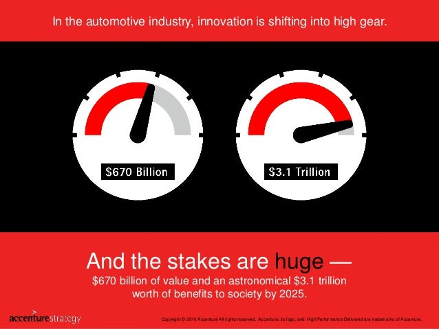 In the automotive industry, innovation is shifting into high gear. And the stakes are huge — $670 billion of value and an ...