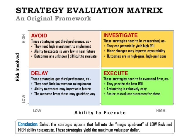 evaluating an evaluation essay
