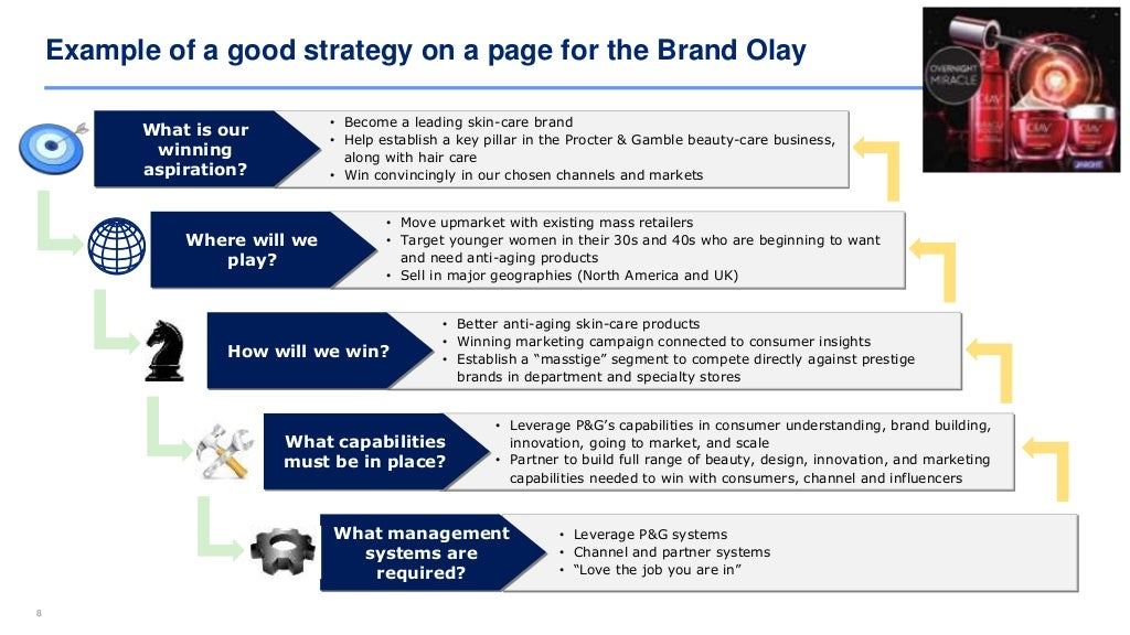 Strategy implementation procter gamble company