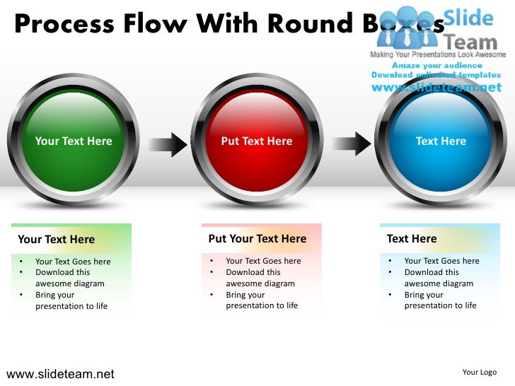 Process Flow With Round Boxes      Your Text Here             Put Text Here                 Text Here Your Text Here      ...