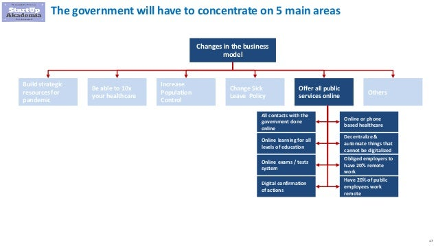 17 The government will have to concentrate on 5 main areas Changes in the business model Build strategic resources for pan...