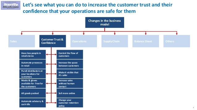 7 Let's see what you can do to increase the customer trust and their confidence that your operations are safe for them Cha...