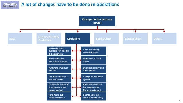 8 A lot of changes have to be done in operations Changes in the business model Sales Customer Trust & Confidence Operation...