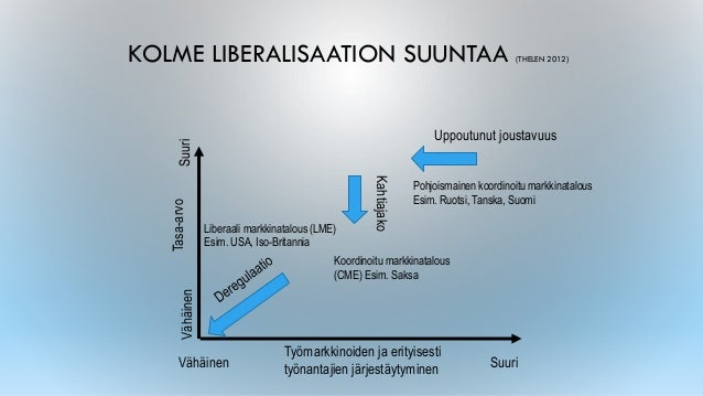 Strategy Formation And Policy Making In Government Suomeksi