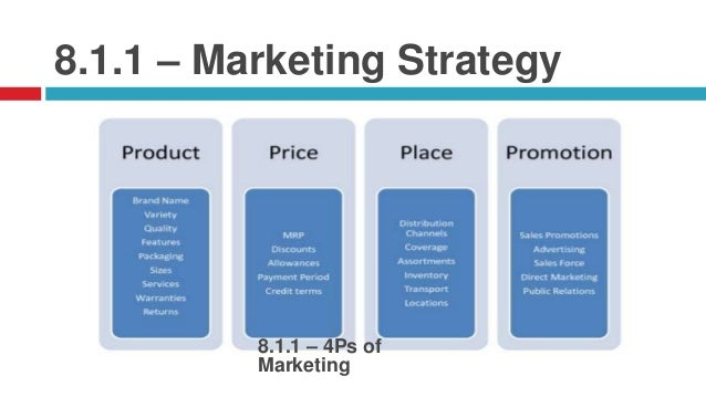 strategies formulation Strategy formulation process evolved quickly as we constantly focused on mak- ing improvements, and today we have in our possession possibly the most ad- vanced and complete strategy formulation process in the world.