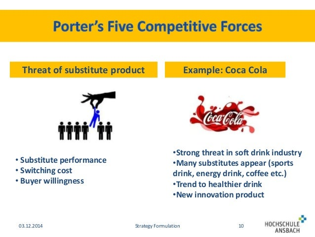 coca cola and cost volume profit Financial report analysis coca-cola  operating profit/sales  profit before income taxes and net income instead of unit case volume a principal of cost.