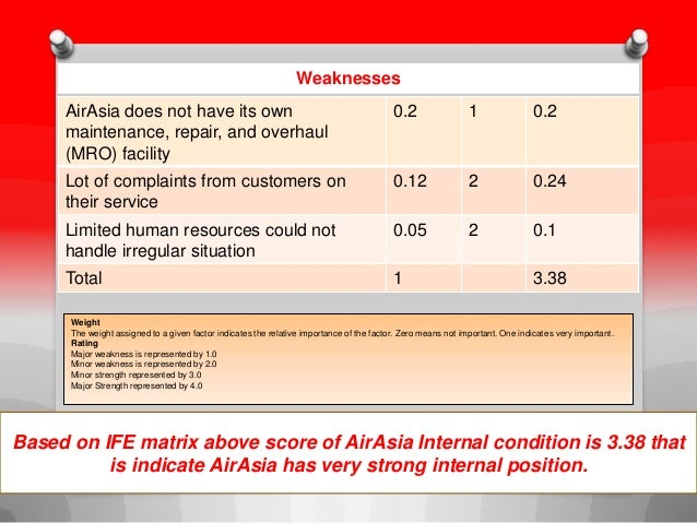 airasia strategy formulation Strategy (both cost leadership and differentiation strategy) has been  airasia is currently a market leader in low cost carrier (lcc) in malaysia, thailand, and  strategic management-formulation and control (5th ed.