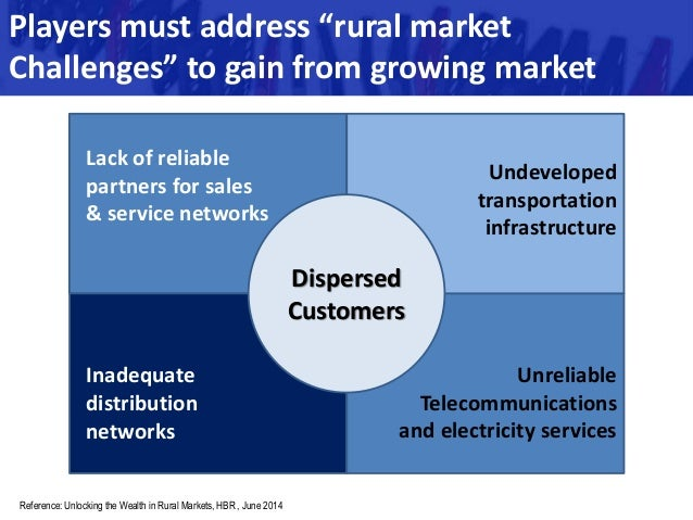 """unlocking the wealth in rural markets Innovation will also be required to cater to rural india,  business review, """"the globe: unlocking the wealth in rural markets,"""" june 2014 3 5."""