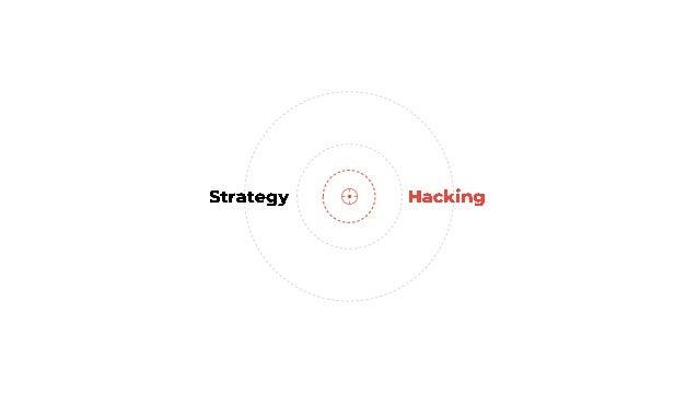 Strategy Hacking by James Wisdom