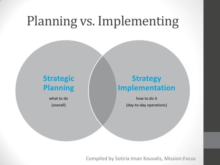 strategy implementation Strategy implementation is the process of allocating resources to support the chosen strategiesthis process includes the various management activities that are necessary to put strategy in motion, institute strategic controls that monitor progress, and ultimately achieve organizational goals.