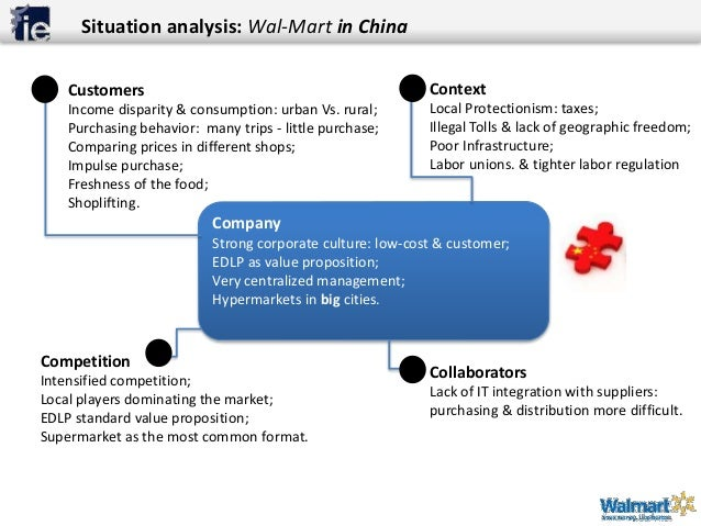walmart negotiation case Wal-mart stores, inc history and case study  2 import distribution centers and 3 distribution centers that support walmartcom wal-mart also has 126.