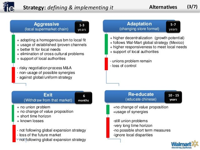 walmart case strategic management Home portfolios strategy management: a case study of wal-mart strategy management: a case study of wal-mart  wal-mart made strategic attempts in the its .