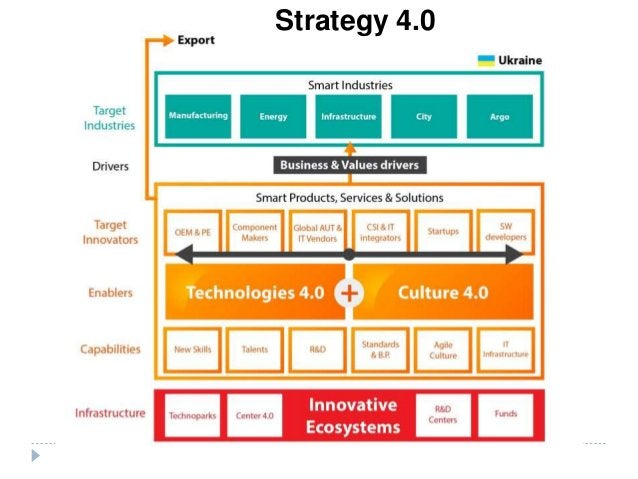 Industrial engineering Culture 2.0 ? Outsourcing