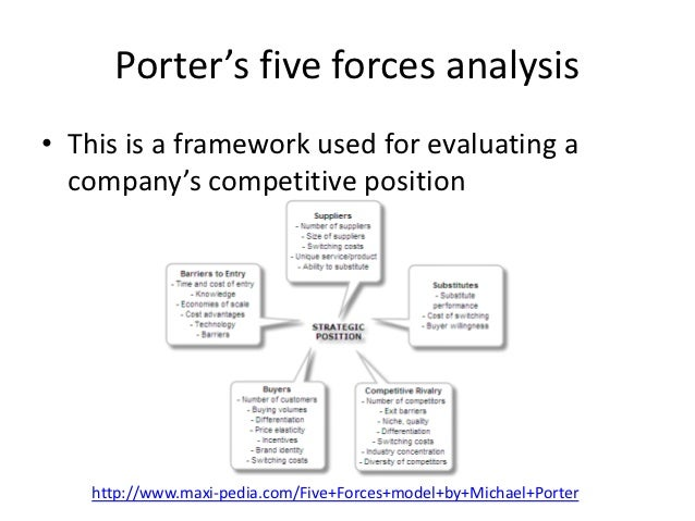 7 eleven and ris using michael porter s five force For example, although porter's five-forces approach helps to define competition through customers, suppliers, competitors, substitutes, and entry barriers, it does not include an evaluation of other important stakeholders that have a bearing on industry and firm performance, such as unions, financial institutions, the media, and local communities.