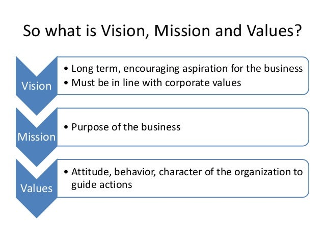 hrm mission and vision