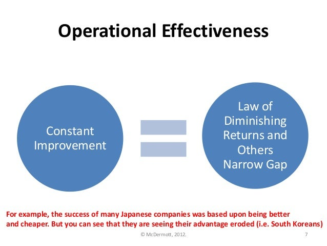 Strategy is not operational effectiveness.