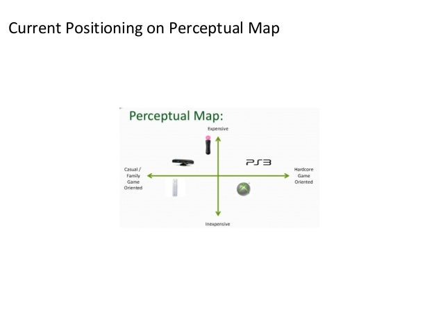perceptual map on the gaming industry Investigates disney's positioning within the theme park industry with respect to  brand personality  with the emerging gaming industry, disney has kicked its  interactive  combining perceptual mapping and brand personality allowed me.