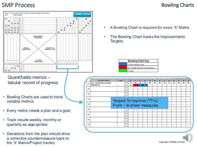 bowling charts - Pinep.handshakeapp.co