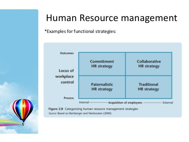 human resource management of sia Sia's team building training initiative, fus3ion, ensures cross-functional  of  talent management and development at singapore airlines (sia)  it is  managed by sia's human resources' corporate learning centre which.