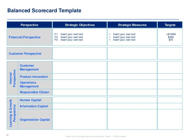 Strategy Map  Balanced Scorecard Templates  By ExDeloitte  Mckins