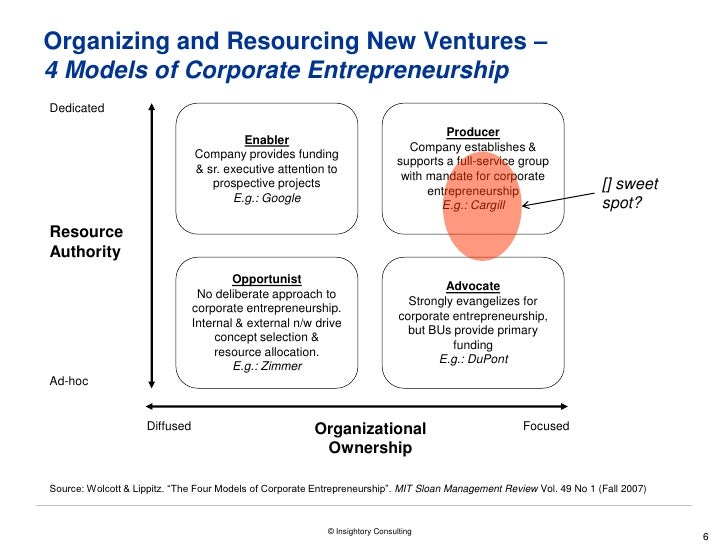 New Thinking About the Value of Strategy