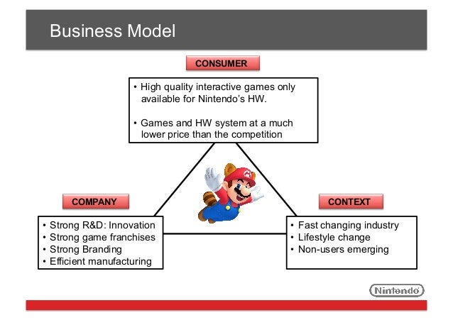 nintendo value chain analysis 222 conventional value chain of video game industry  18   nintendo introduced a license fee (game-license-fee business model) for every  game sold on  instead of this customers analysis and active infor.