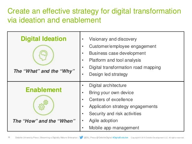 strategy not technology drives digital transformation pdf