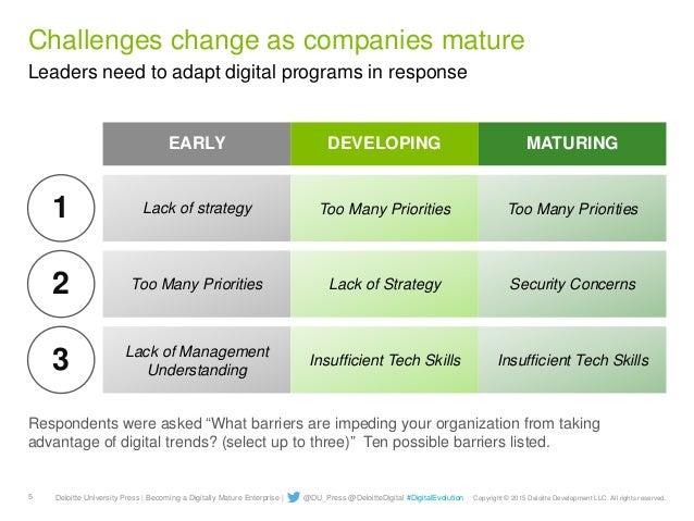 Strategy not technology drives digital transformation