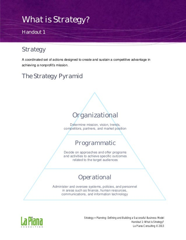 What is Strategy? Handout 1  Strategy A coordinated set of actions designed to create and sustain a competitive advantage ...