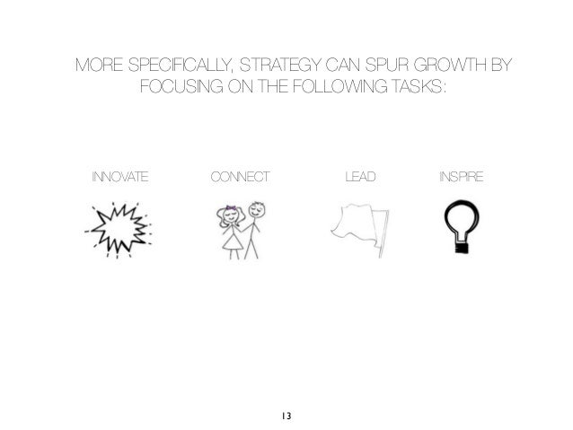 MORE SPECIFICALLY, STRATEGY CAN SPUR GROWTH BY      FOCUSING ON THE FOLLOWING TASKS: INNOVATE     CONNECT        LEAD     ...