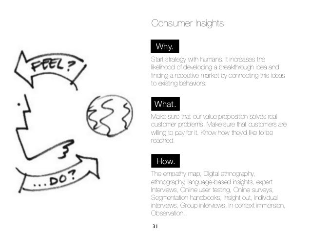 Consumer Insights Why.Start strategy with humans. It increases thelikelihood of developing a breakthrough idea andfinding a...