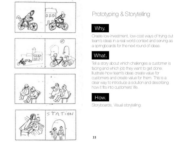 Prototyping & Storytelling Why.Create low-investment, low-cost ways of trying outteam's ideas in a real world context and ...