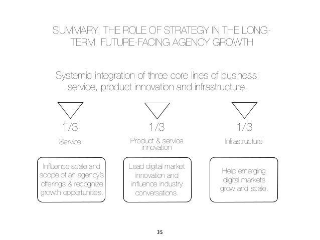 SUMMARY: THE ROLE OF STRATEGY IN THE LONG-       TERM, FUTURE-FACING AGENCY GROWTH     Systemic integration of three core ...