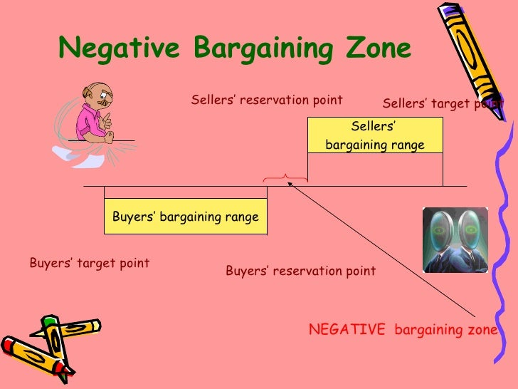 distributive bargaining negotiation
