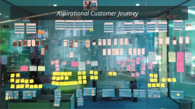 Aspirational Customer Journey Product Hypotheses