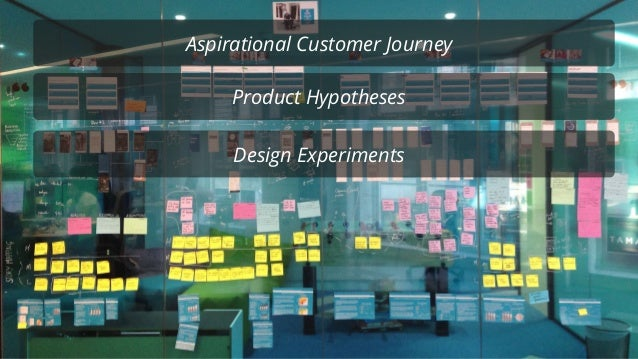 Aspirational Customer Journey Product Hypotheses Design Experiments User Story Map