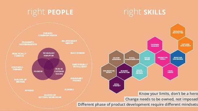 © 2015 ThoughtWorks, Ltd. All rights reserved. A few good reads from friends http://bit.ly/uxscot-lean http://bit.ly/uxsco...