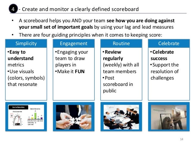 Strategy to Execution: Tips to Execute Your Strategy With Excellence.